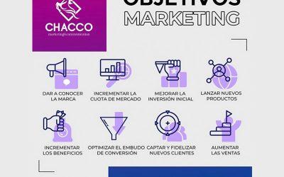 Objetivos de Marketing para las Escuelas de Equitación